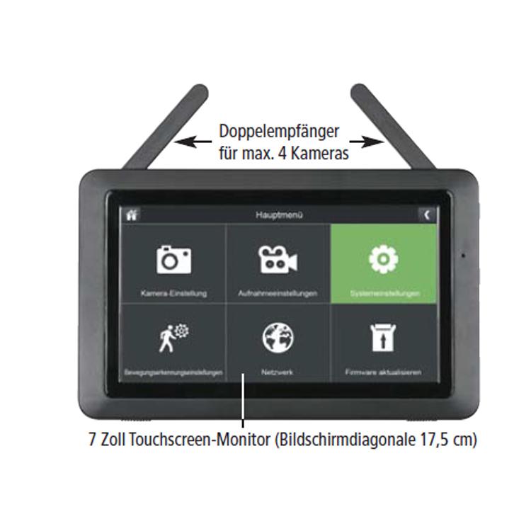 berwachungskamera mit funk bertragung und multifunktions monitor df300 set von pentatech. Black Bedroom Furniture Sets. Home Design Ideas